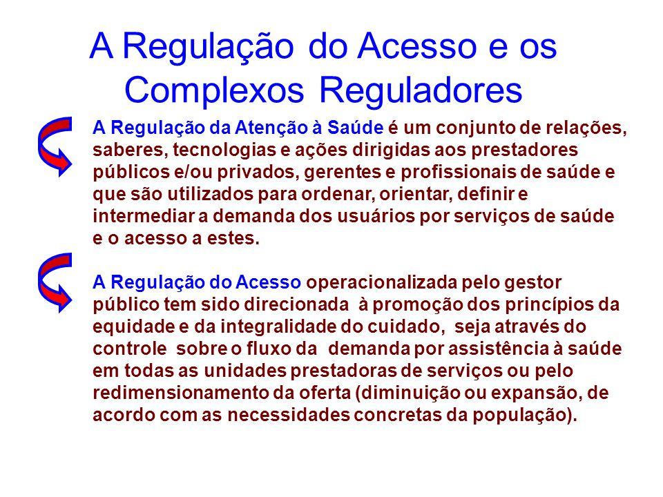 A Regulação do Acesso e os Complexos Reguladores