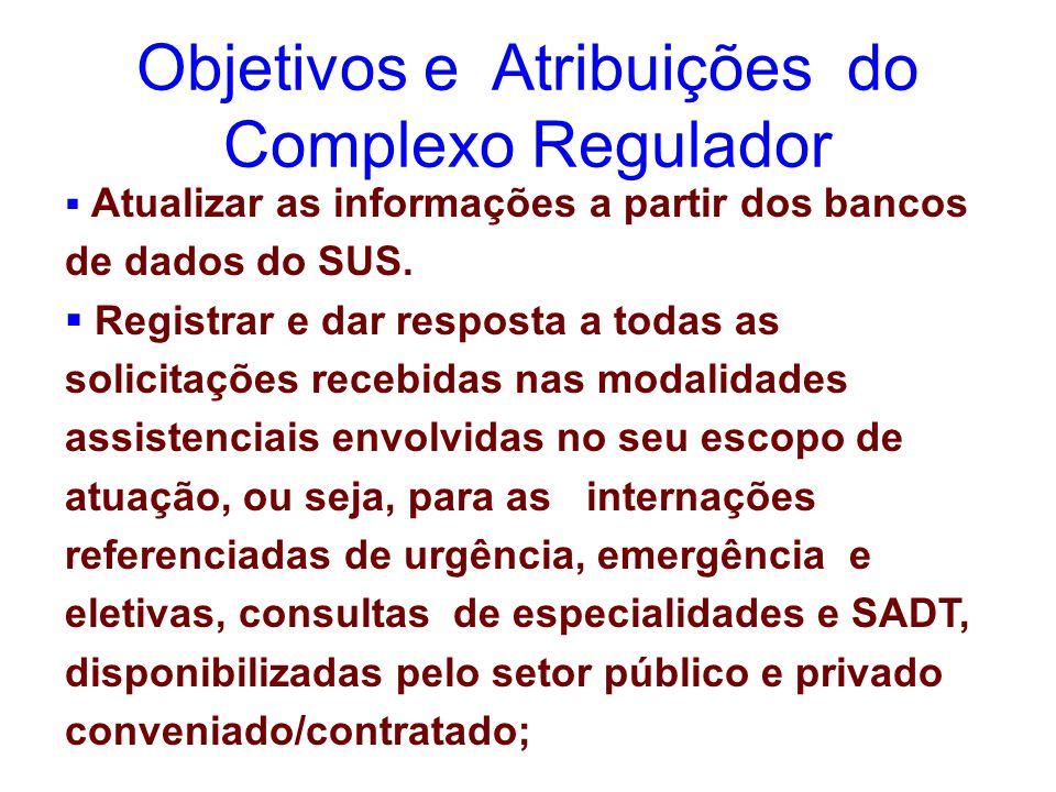 Objetivos e Atribuições do Complexo Regulador