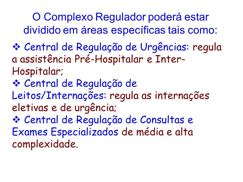 O Complexo Regulador poderá estar dividido em áreas específicas tais como: