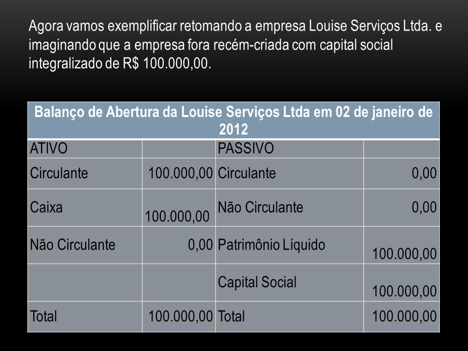 Balanço de Abertura da Louise Serviços Ltda em 02 de janeiro de 2012