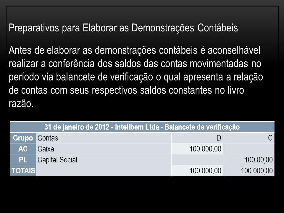 31 de janeiro de 2012 - Intelibem Ltda - Balancete de verificação