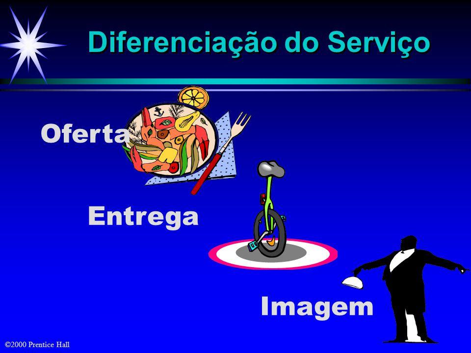 Diferenciação do Serviço