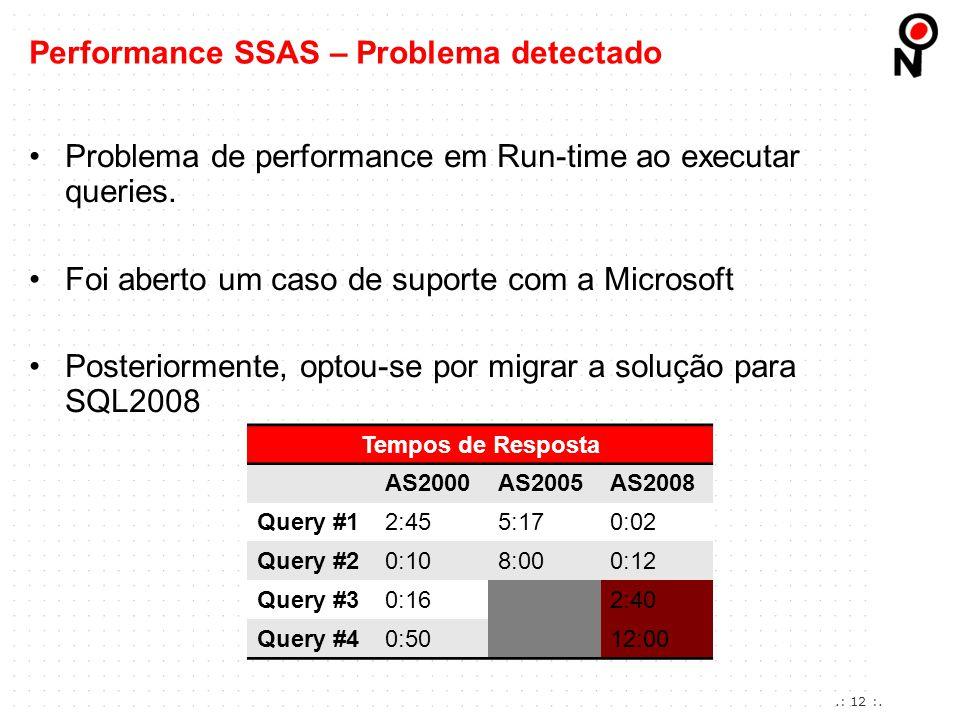 Performance SSAS – Problema detectado