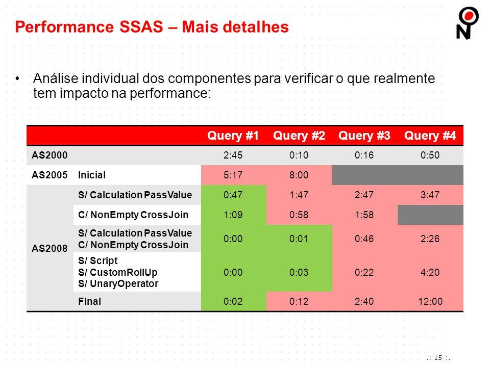Performance SSAS – Mais detalhes