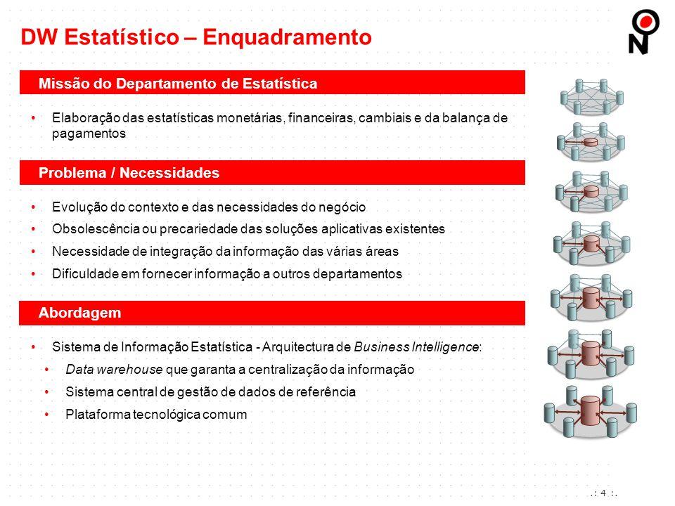 DW Estatístico – Enquadramento