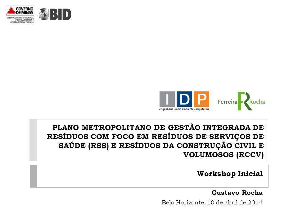 Workshop Inicial Gustavo Rocha Belo Horizonte, 10 de abril de 2014