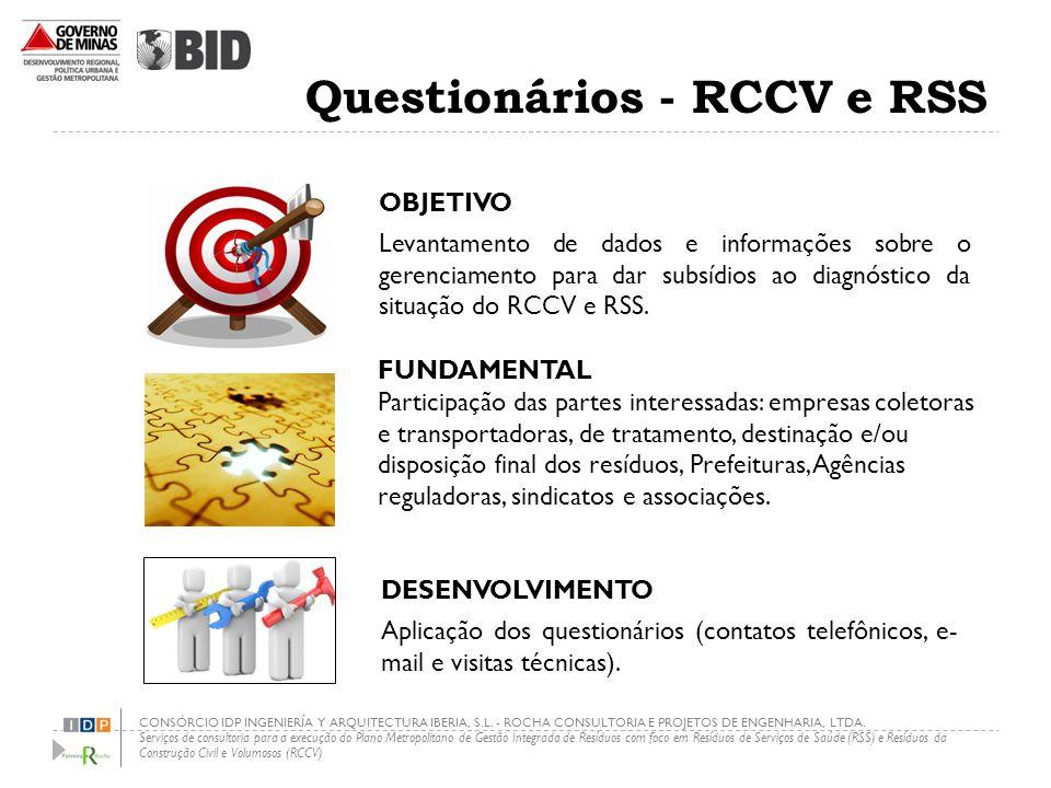 Questionários - RCCV e RSS