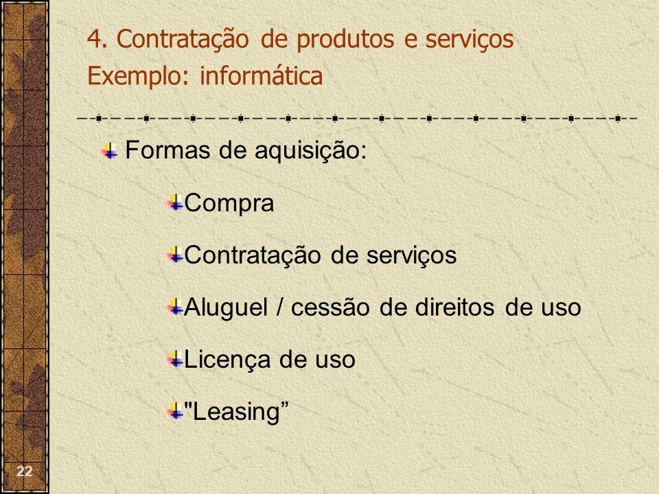 4. Contratação de produtos e serviços