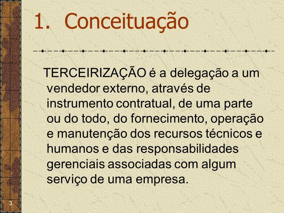 1. Conceituação