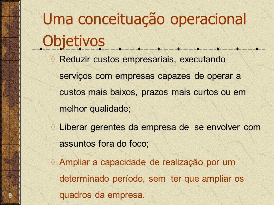 Uma conceituação operacional Objetivos