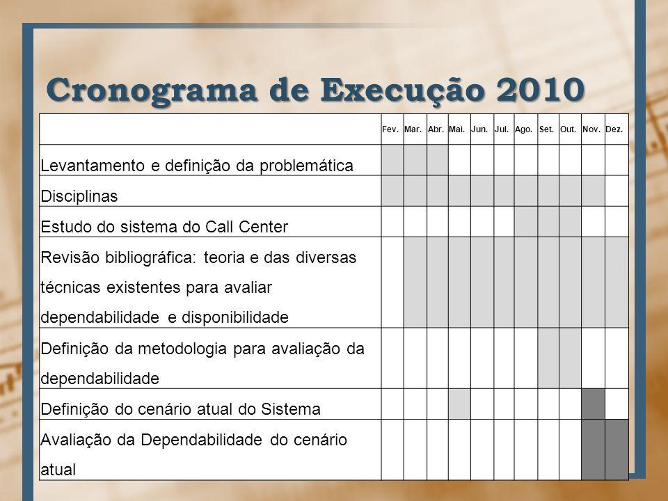 Cronograma de Execução 2010