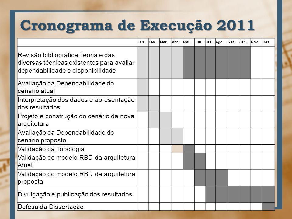 Cronograma de Execução 2011