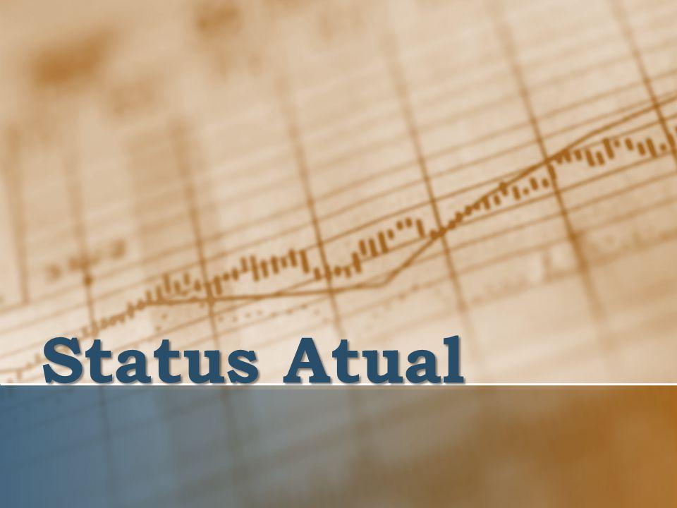 Status Atual