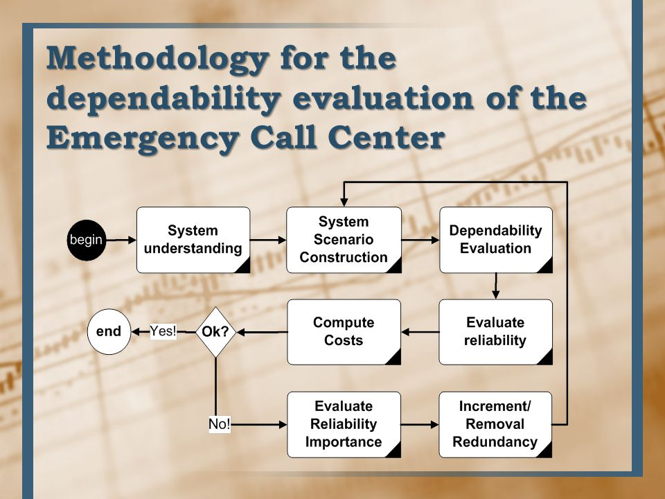 Methodology for the dependability evaluation of the Emergency Call Center