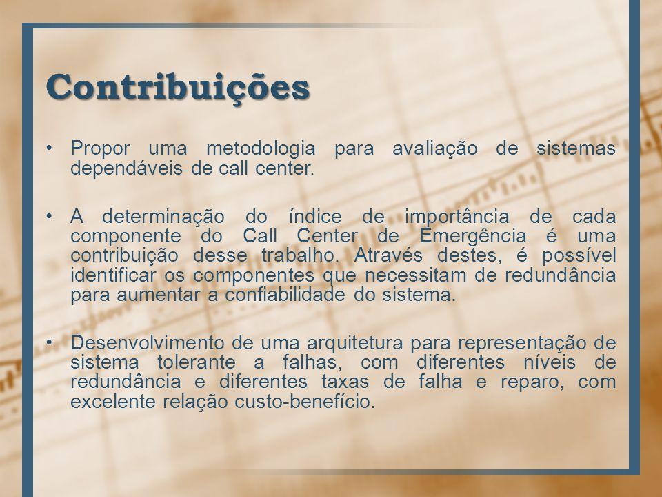 Contribuições Propor uma metodologia para avaliação de sistemas dependáveis de call center.