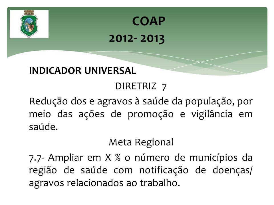COAP 2012- 2013
