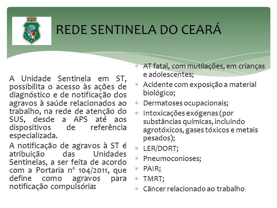 REDE SENTINELA DO CEARÁ