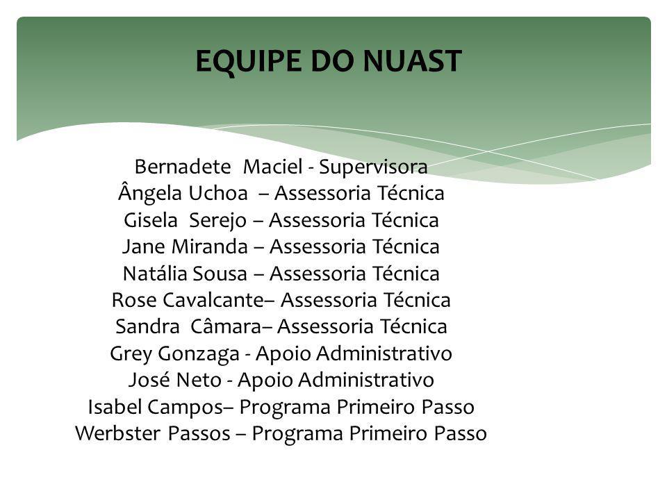 EQUIPE DO NUAST