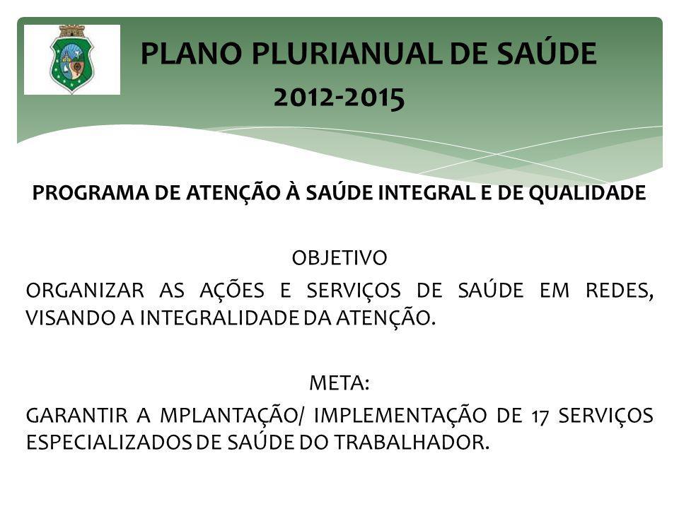 PLANO PLURIANUAL DE SAÚDE 2012-2015