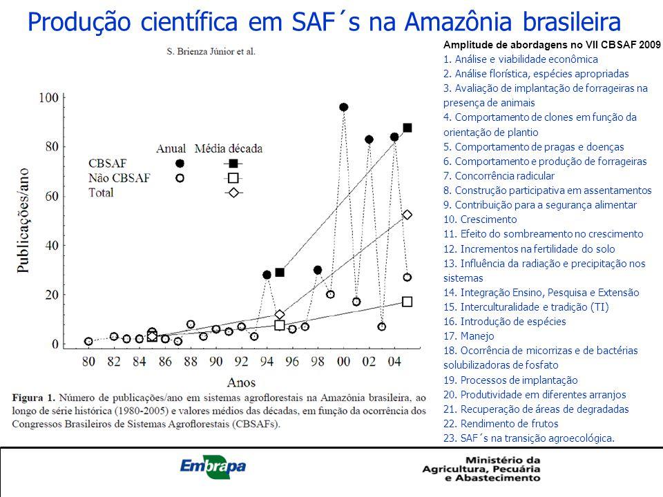 Produção científica em SAF´s na Amazônia brasileira