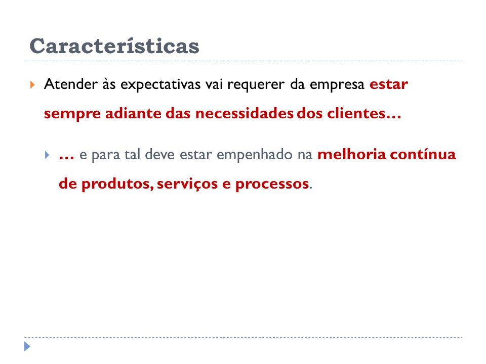Características Atender às expectativas vai requerer da empresa estar sempre adiante das necessidades dos clientes…