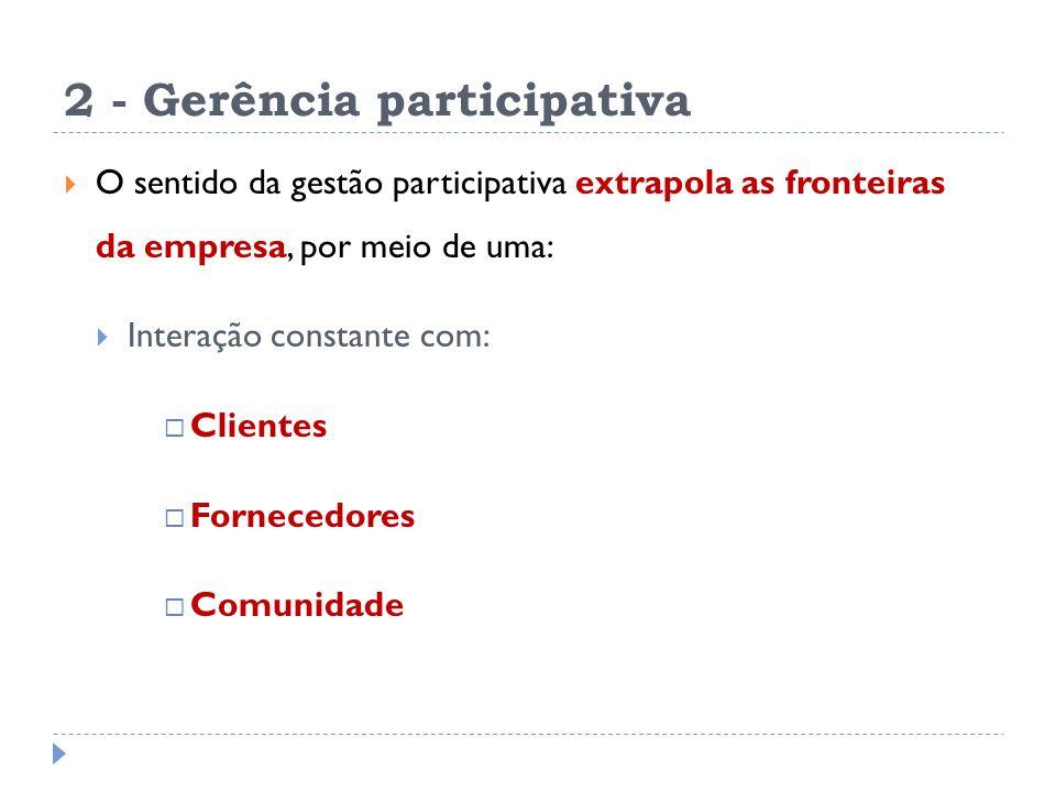 2 - Gerência participativa