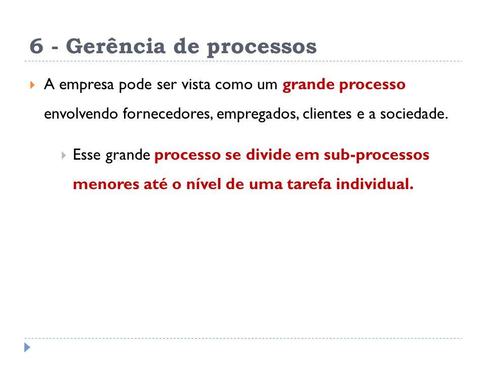 6 - Gerência de processos