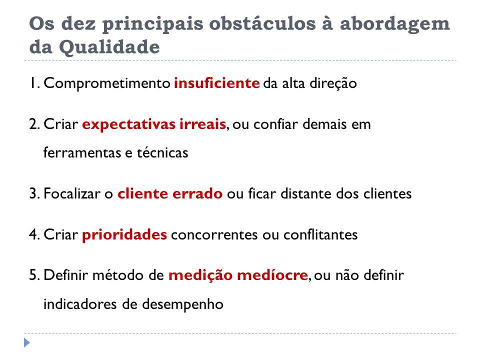 Os dez principais obstáculos à abordagem da Qualidade