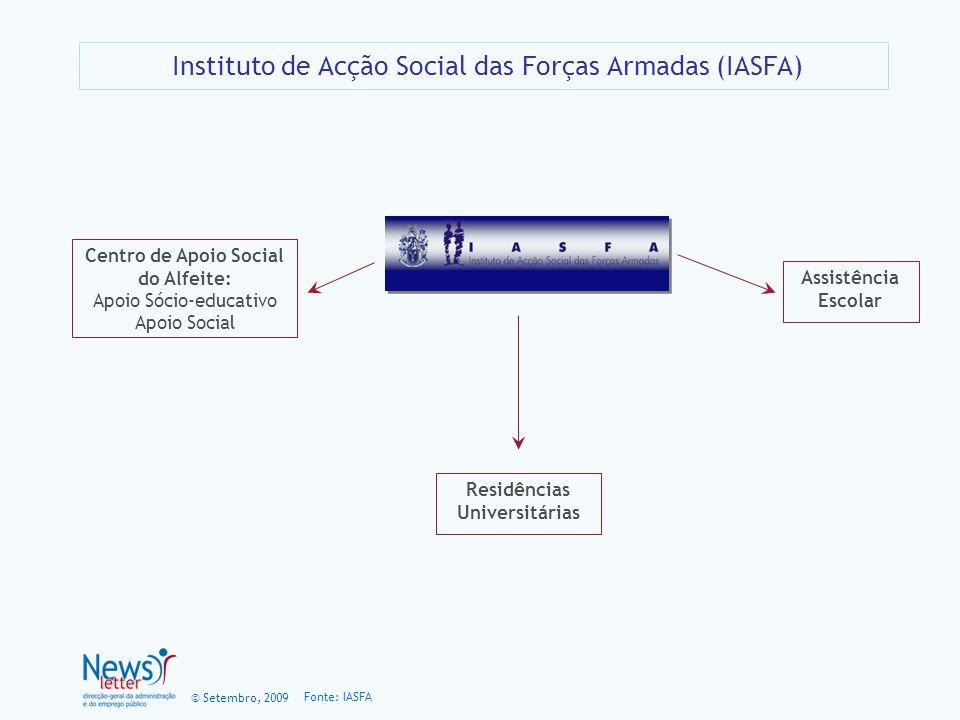 Instituto de Acção Social das Forças Armadas (IASFA)
