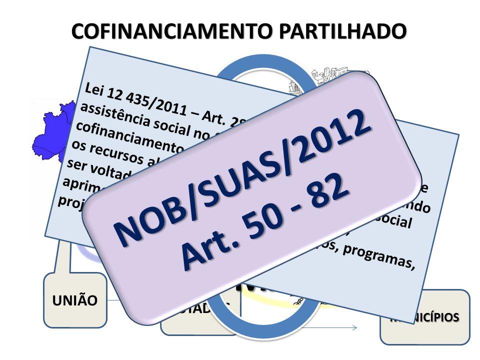 FNAS FEAS FMAS NOB/SUAS/2012 Art. 50 - 82