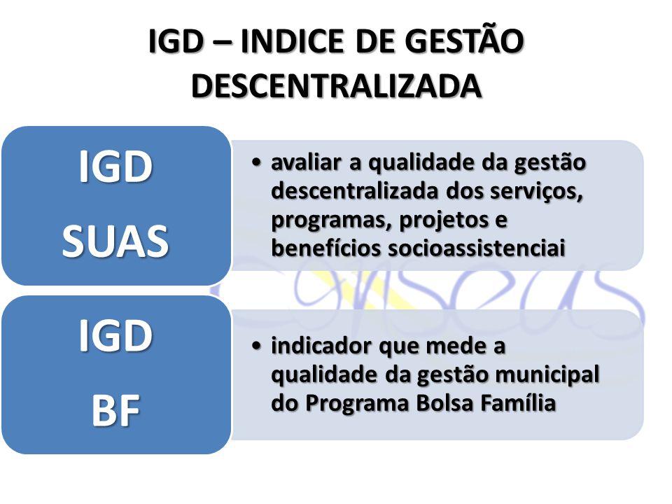 IGD – INDICE DE GESTÃO DESCENTRALIZADA