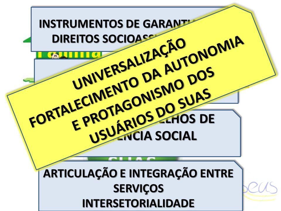 REGULAMENTAÇÃO FORTALECIMENTO DA AUTONOMIA UNIVERSALIZAÇÃO