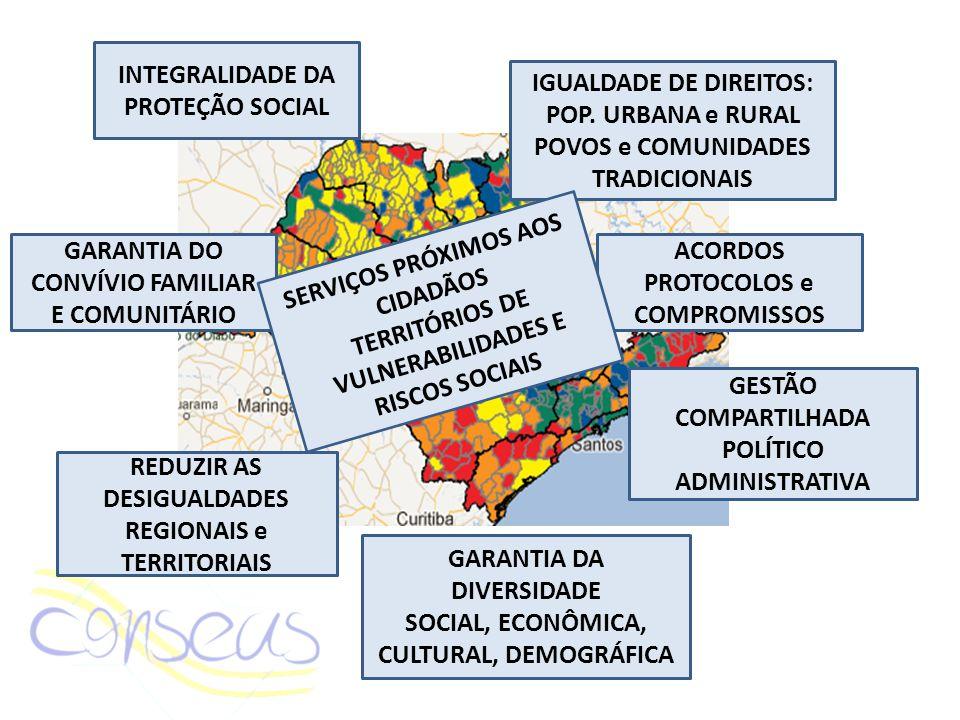 IGUALDADE DE DIREITOS: POP. URBANA e RURAL POVOS e COMUNIDADES