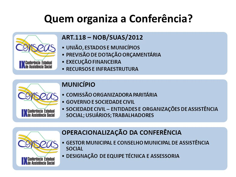 Quem organiza a Conferência