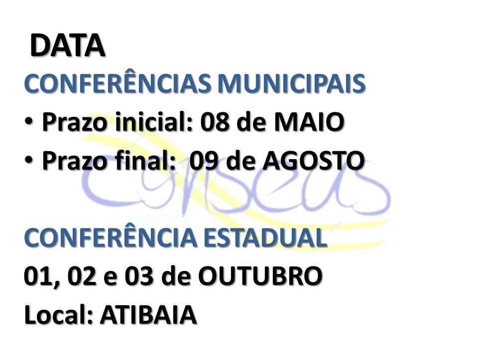DATA CONFERÊNCIAS MUNICIPAIS Prazo inicial: 08 de MAIO