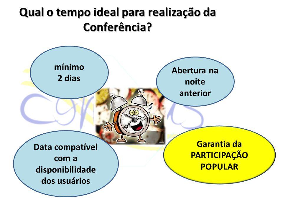 Qual o tempo ideal para realização da Conferência
