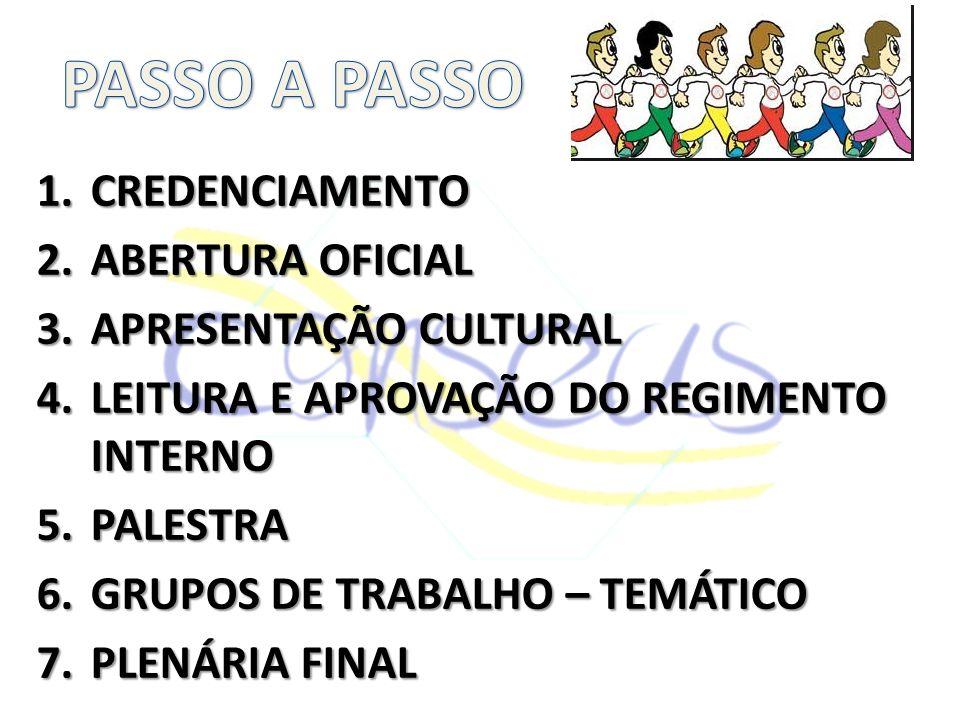 PASSO A PASSO CREDENCIAMENTO ABERTURA OFICIAL APRESENTAÇÃO CULTURAL