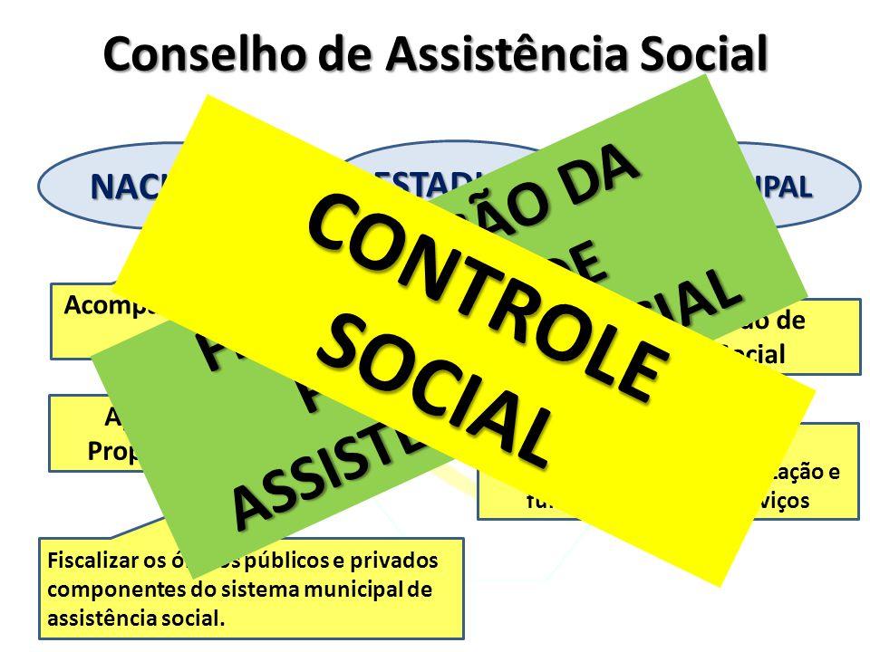 Conselho de Assistência Social