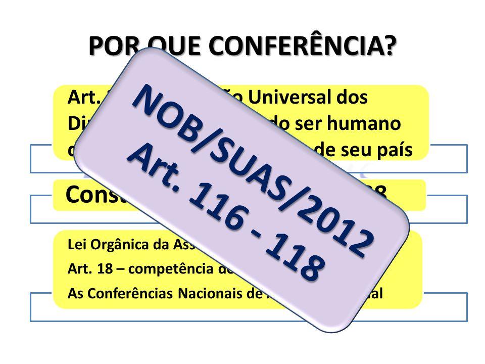 NOB/SUAS/2012 Art. 116 - 118 POR QUE CONFERÊNCIA