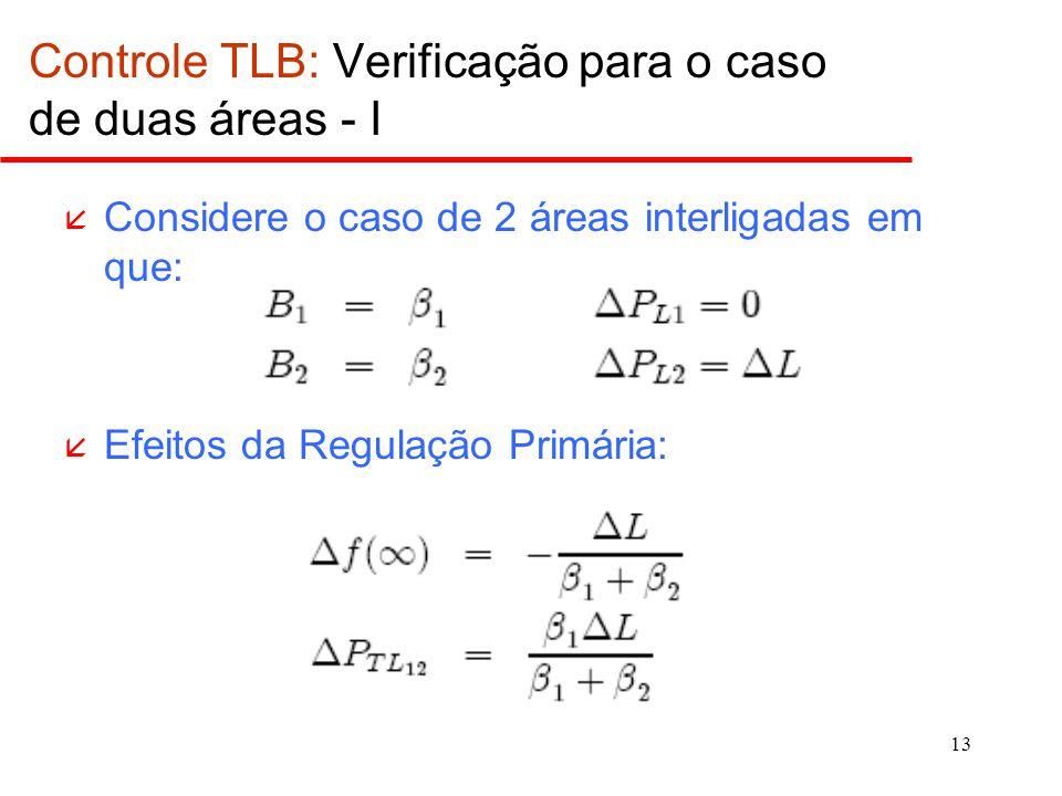 Controle TLB: Verificação para o caso de duas áreas - II