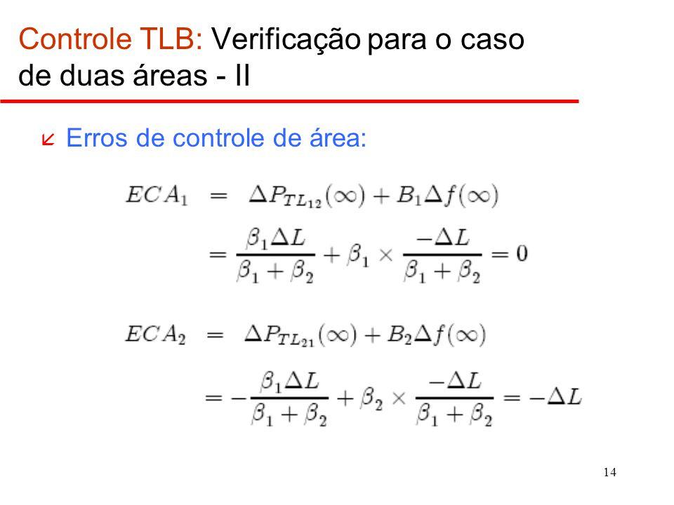Controle TLB: Verificação para o caso de duas áreas - III