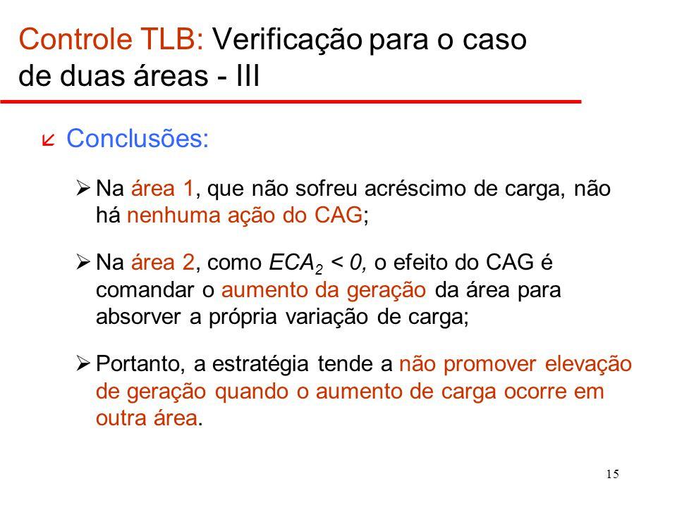 Controle TLB: Ilustração Gráfica