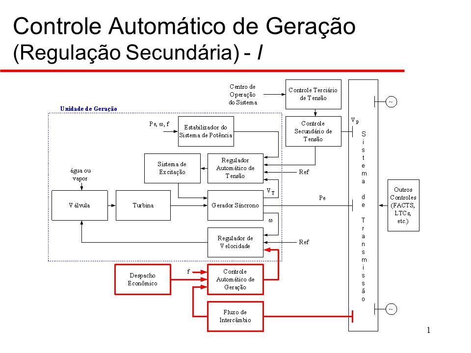 Controle Automático de Geração (Regulação Secundária) - II