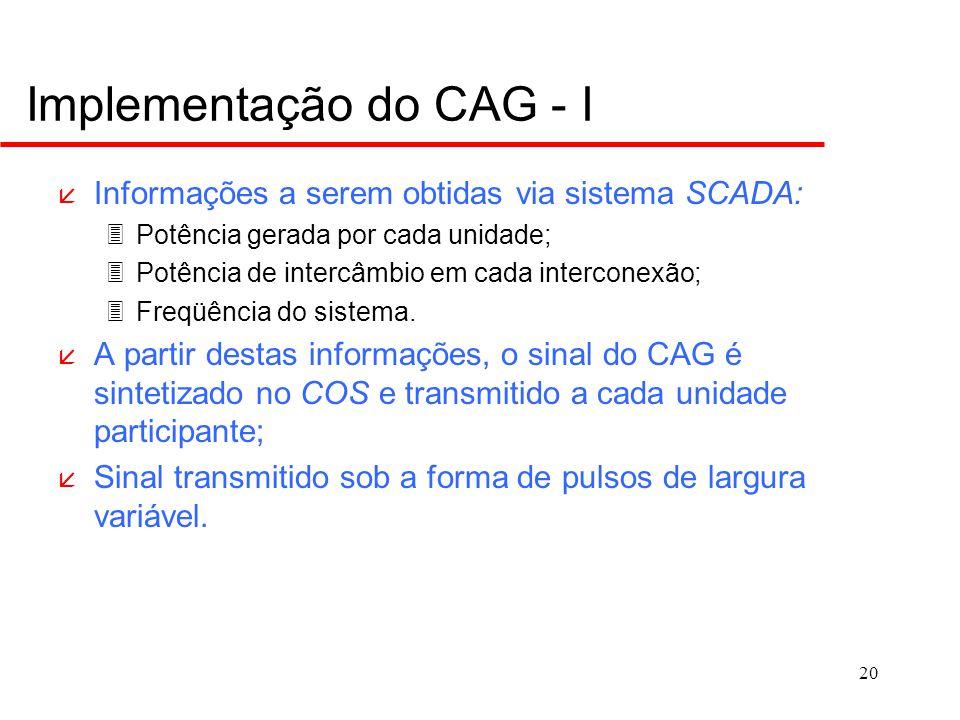 Implementação do CAG - II
