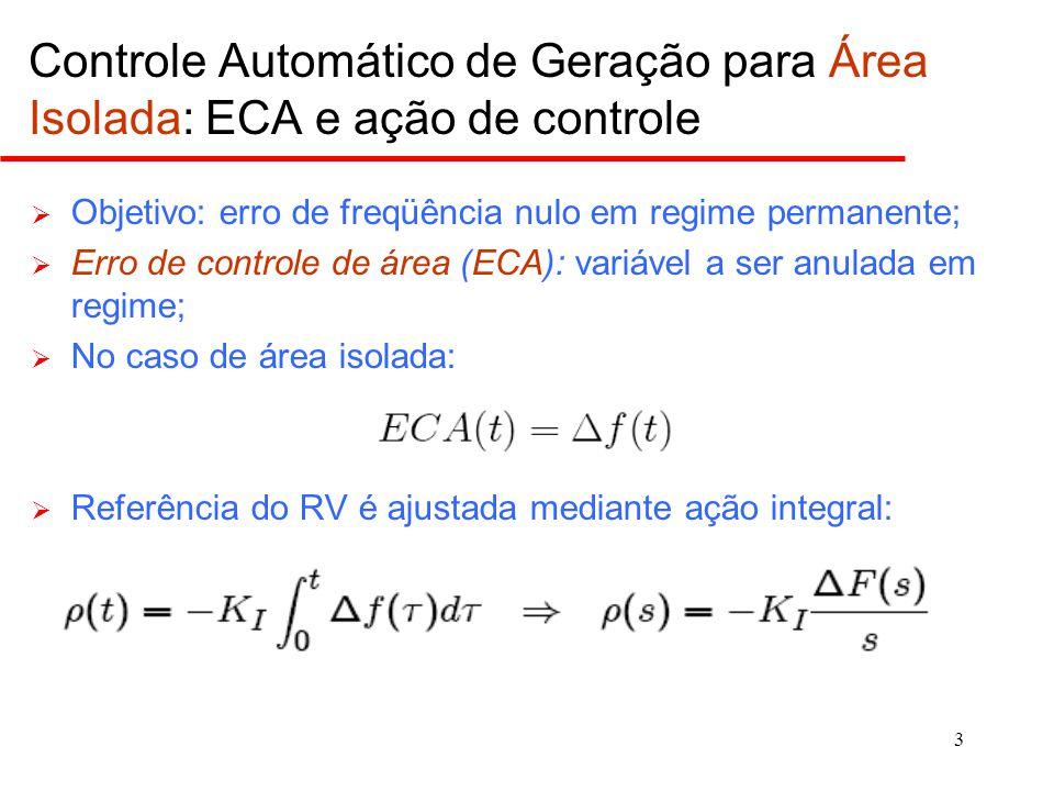 Controle Automático de Geração para Área Isolada – Diagrama de Blocos