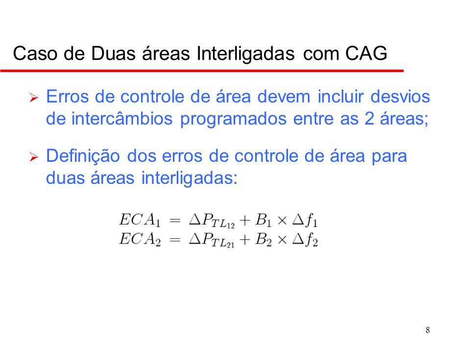 Duas Áreas Interligadas sem CAG