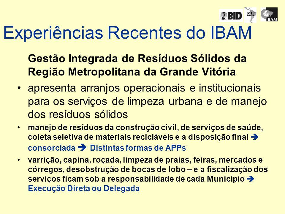 Experiências Recentes do IBAM