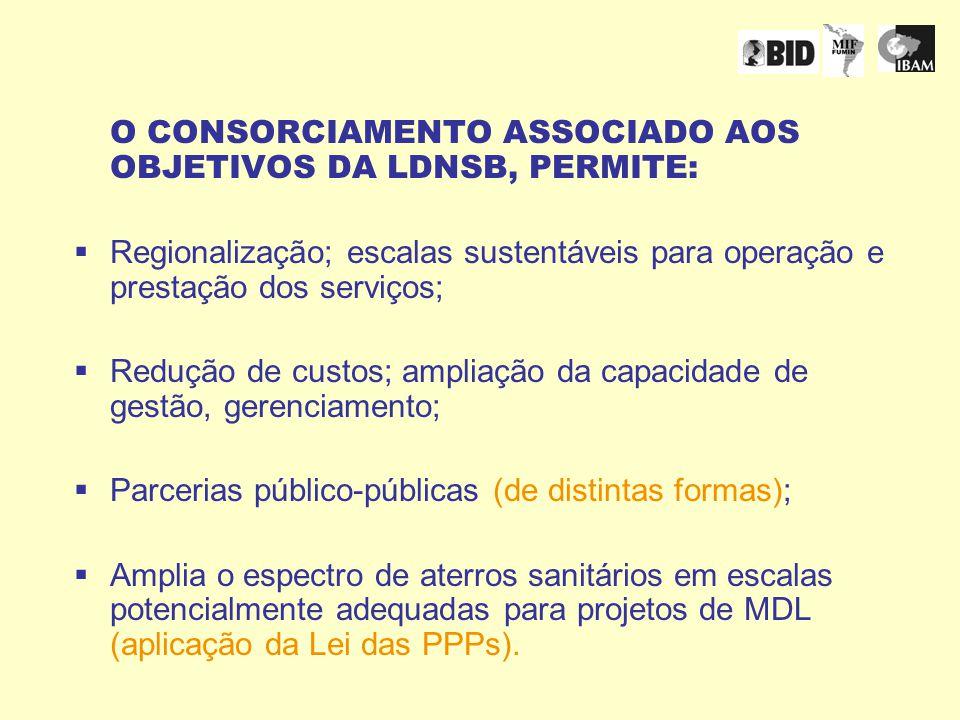 O CONSORCIAMENTO ASSOCIADO AOS OBJETIVOS DA LDNSB, PERMITE: