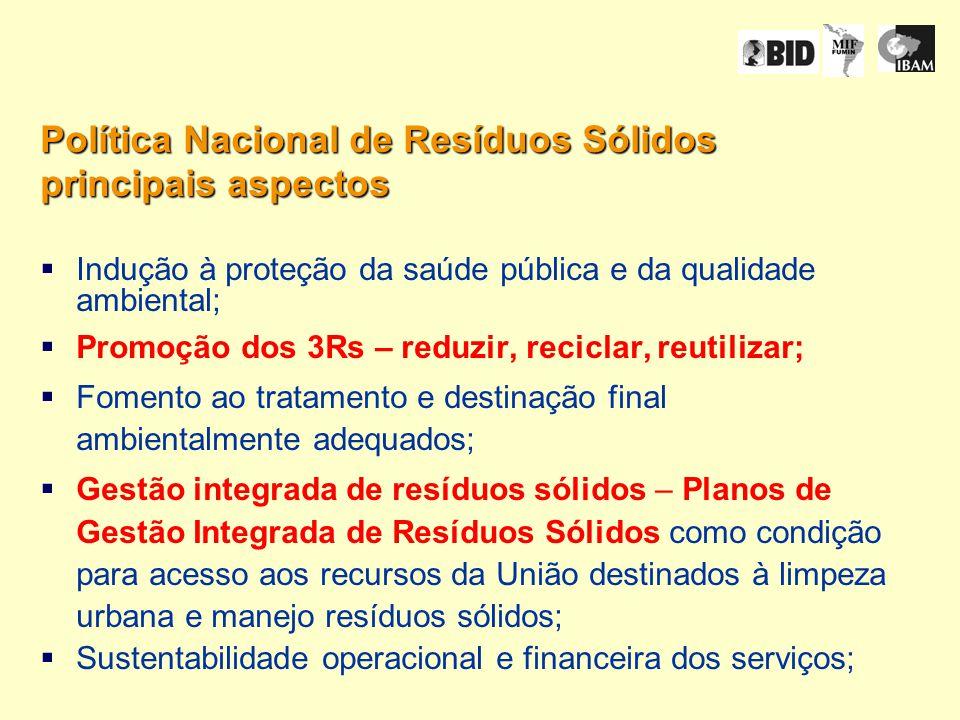 Política Nacional de Resíduos Sólidos principais aspectos
