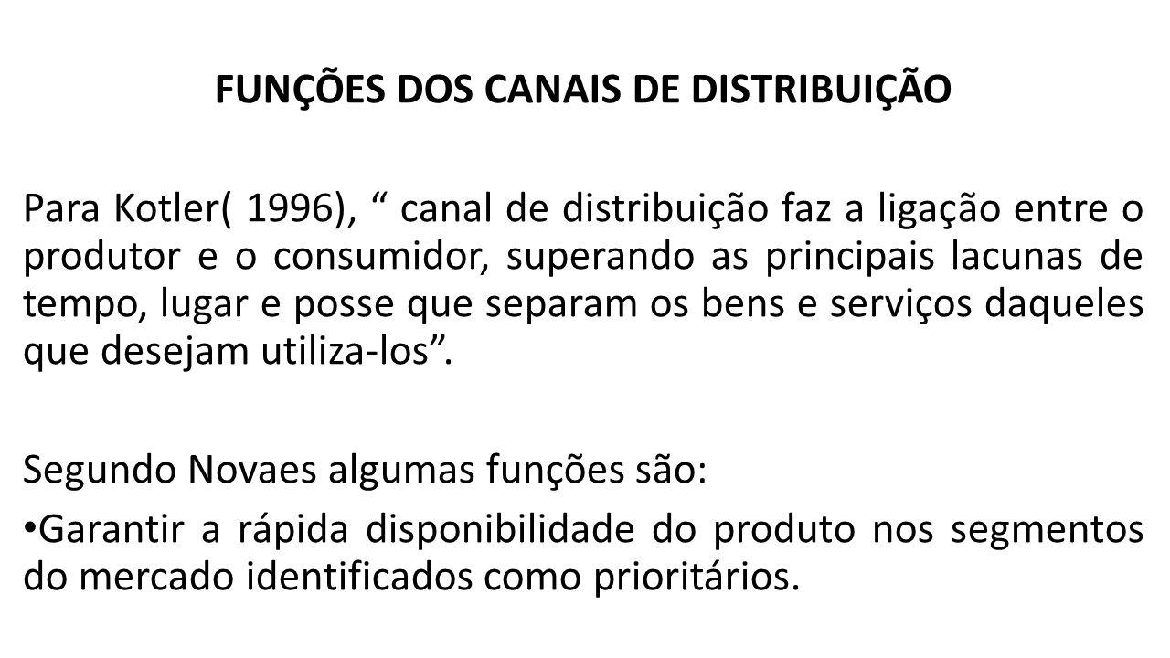 FUNÇÕES DOS CANAIS DE DISTRIBUIÇÃO